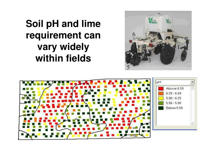 Soil pH and lime requirement can vary widely within fields
