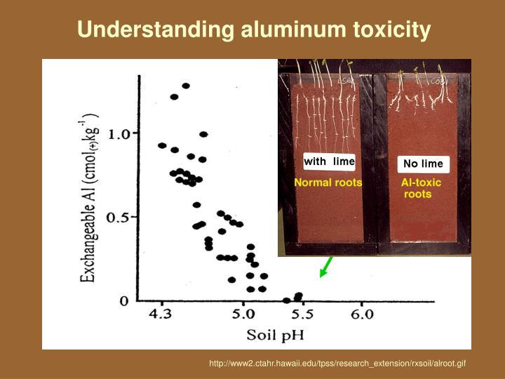 Understanding aluminum toxicity