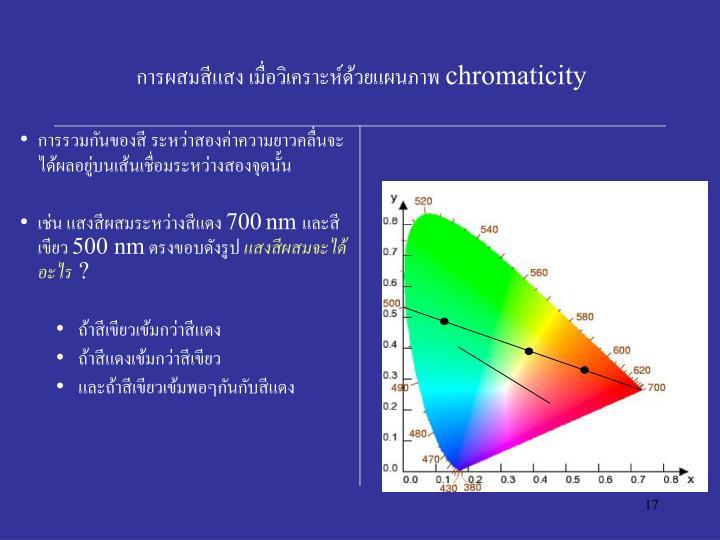 การรวมกันของสี ระหว่าสองค่าความยาวคลื่นจะได้ผลอยู่บนเส้นเชื่อมระหว่างสองจุดนั้น