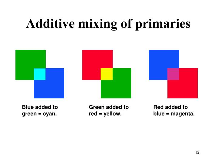 Additive mixing of primaries