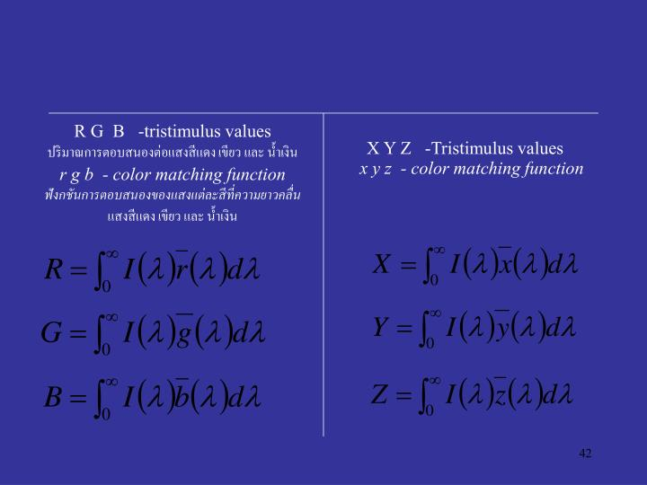 R G  B   -tristimulus values