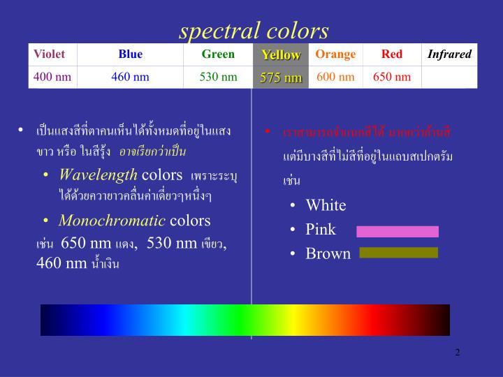 เป็นแสงสีที่ตาคนเห็นได้ทั้งหมดที่อยู่ในแสงขาว หรือ ในสีรุ้ง