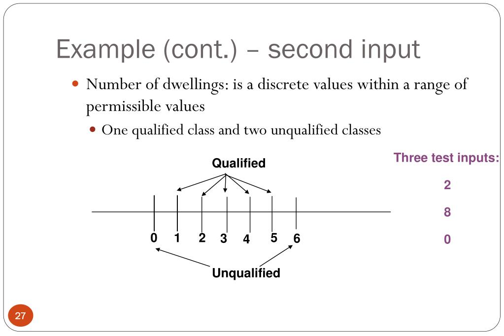 Example (cont.) – second input