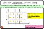 example of strong normal equivalence testing
