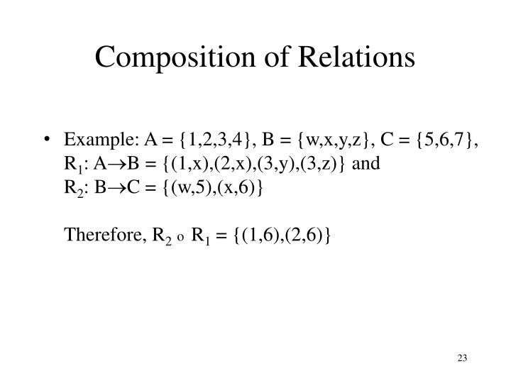 Composition of Relations