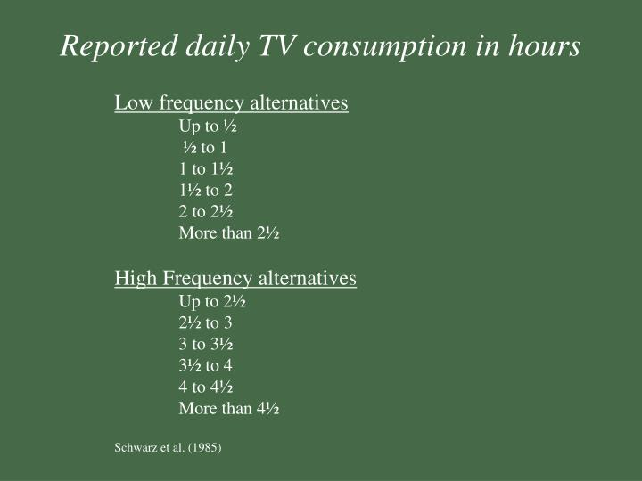 Reported daily TV consumption in hours