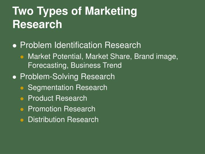 Two Types of Marketing Research