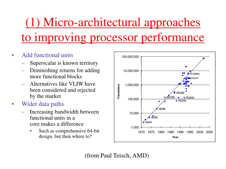 (1) Micro-architectural approaches to improving processor performance