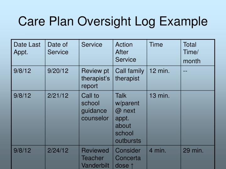 Care Plan Oversight Log Example