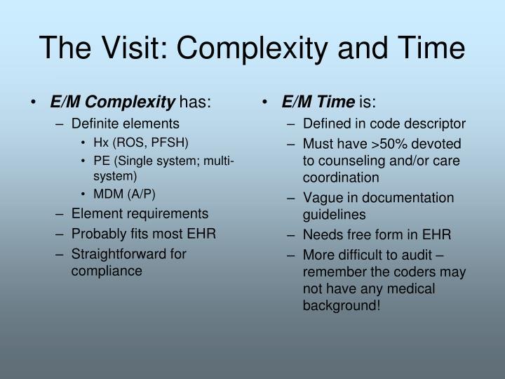 E/M Complexity