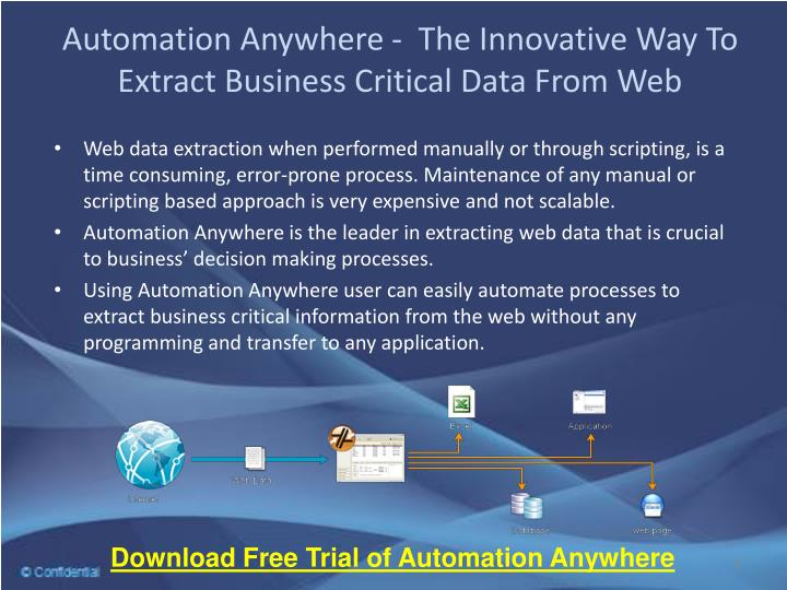 Automation anywhere the innovative way to extract business critical data from web
