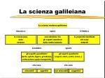 la scienza galileiana