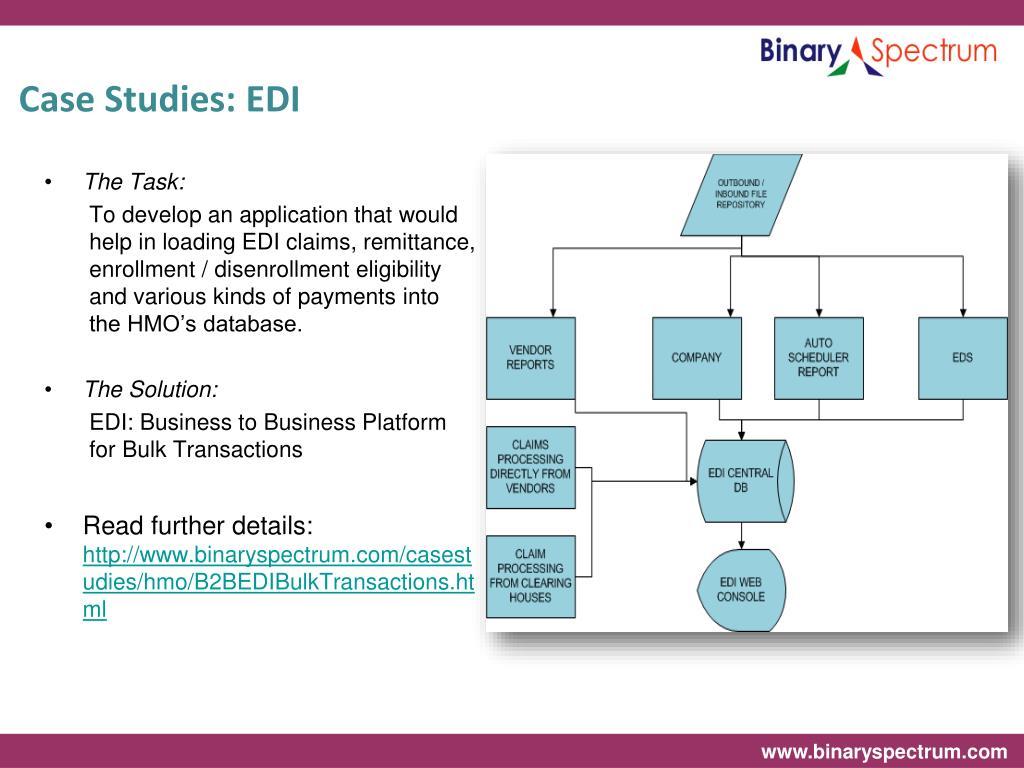 Case Studies: EDI