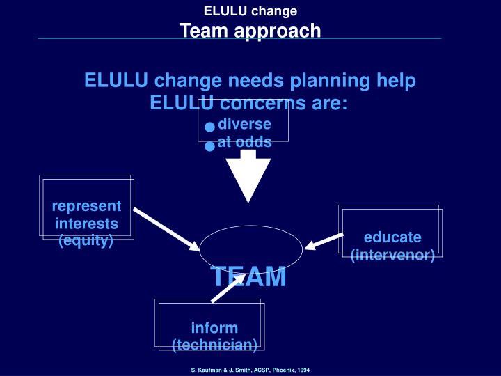 ELULU change