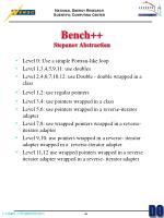 bench stepanov abstraction