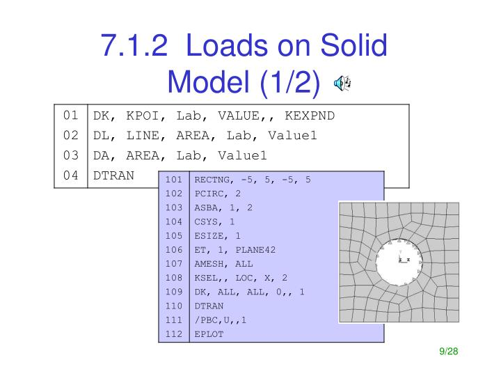 7.1.2  Loads on Solid Model (1/2)