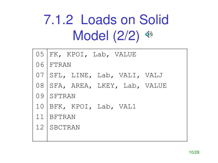 7.1.2  Loads on Solid Model (2/2)