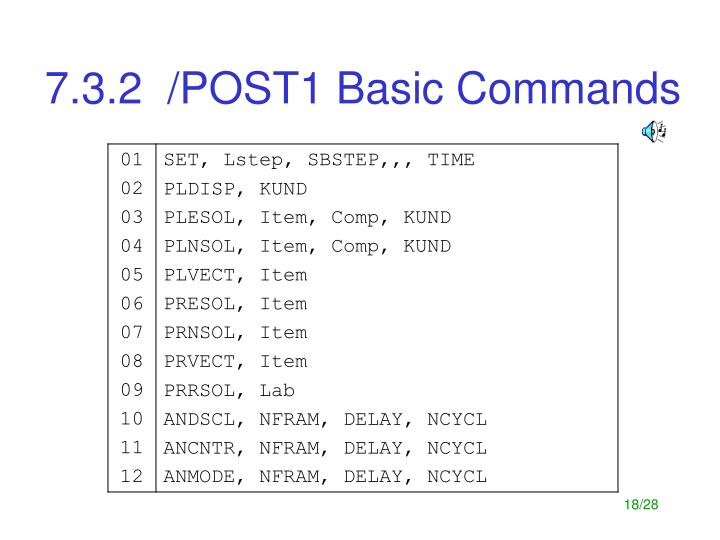 7.3.2  /POST1 Basic Commands