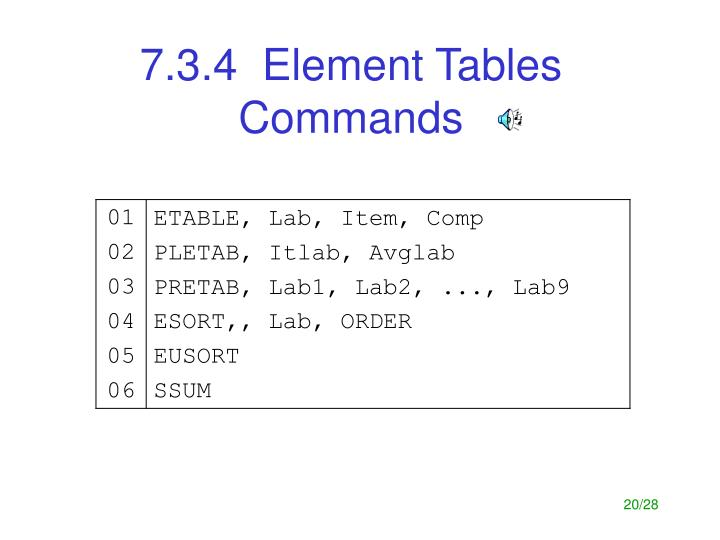 7.3.4  Element Tables Commands