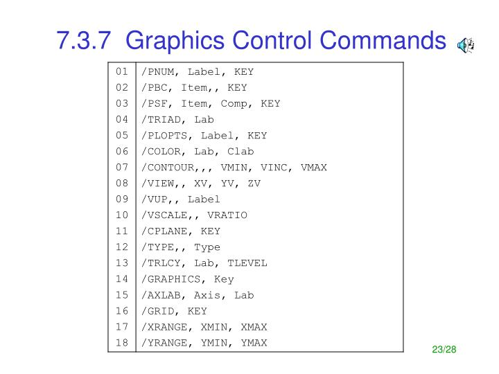 7.3.7  Graphics Control Commands