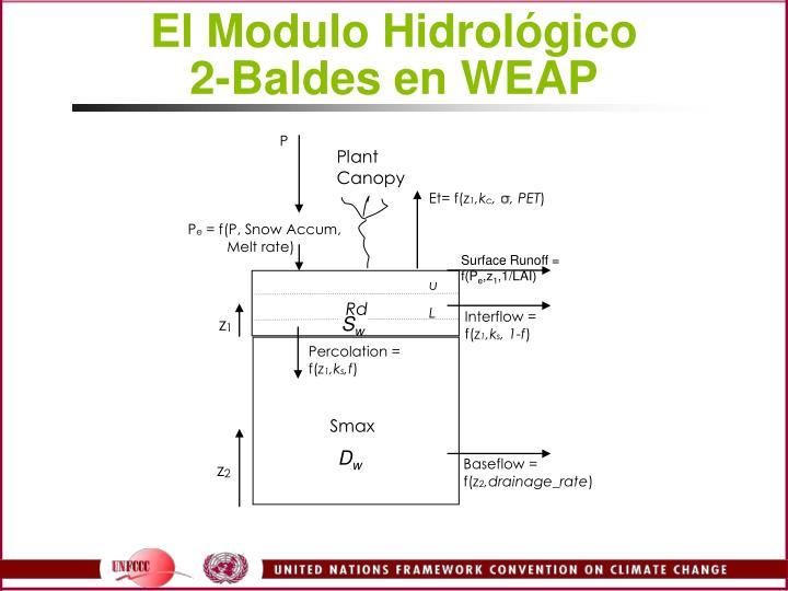 El Modulo Hidrológico