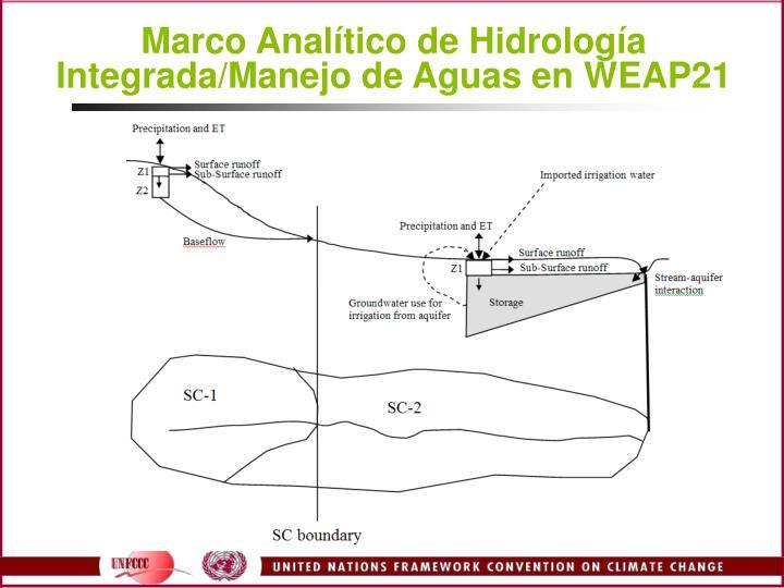 Marco Analtico de Hidrologa Integrada/Manejo de Aguas en WEAP21