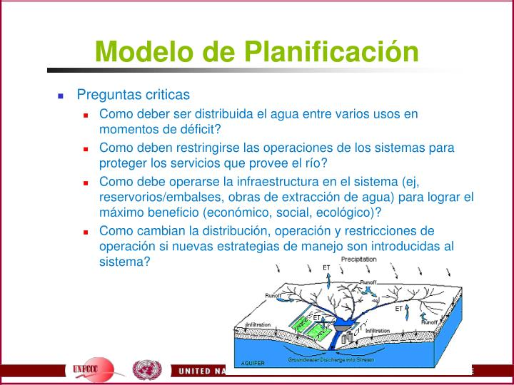 Modelo de Planificacin