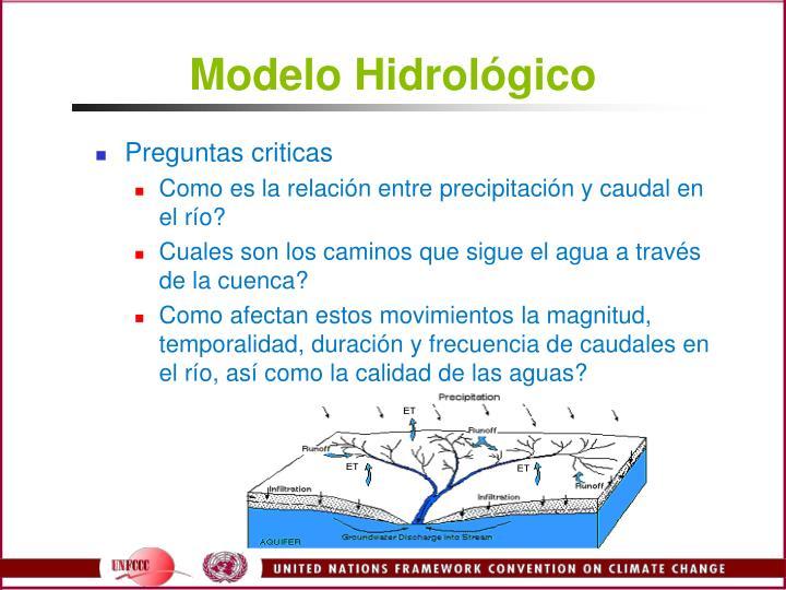 Modelo Hidrolgico