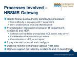 processes involved hbsmr gateway
