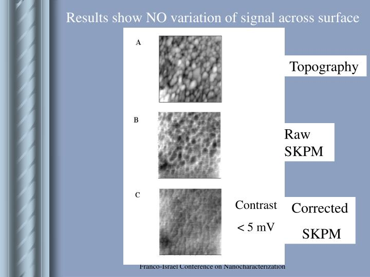 Results show NO variation of signal across surface
