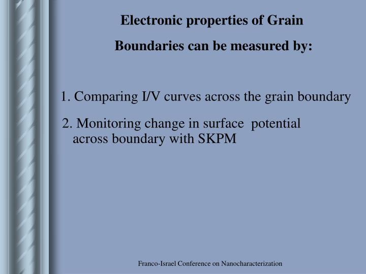 Electronic properties of Grain
