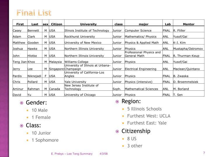 Final List