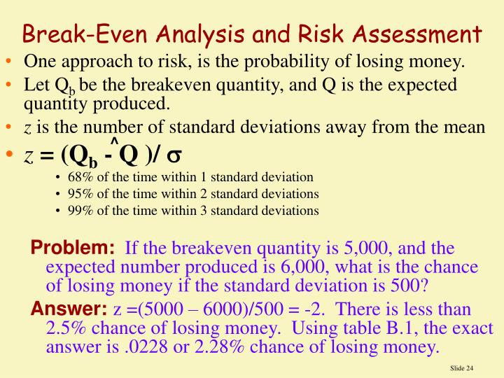 Break-Even Analysis and Risk Assessment
