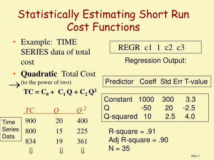 Example:  TIME SERIES data of total cost