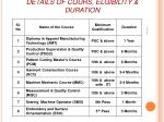 details of cours elgibility duration