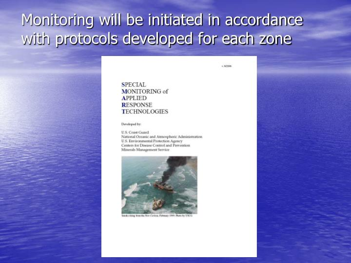 Monitoring will be initiated in accordance with protocols developed for each zone