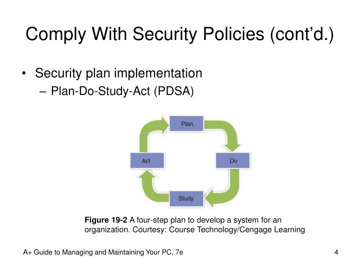 Comply With Security Policies (cont'd.)