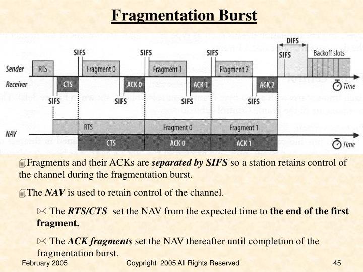 Fragmentation Burst