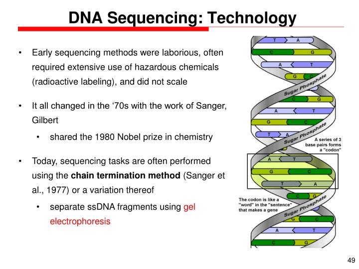 DNA Sequencing: Technology