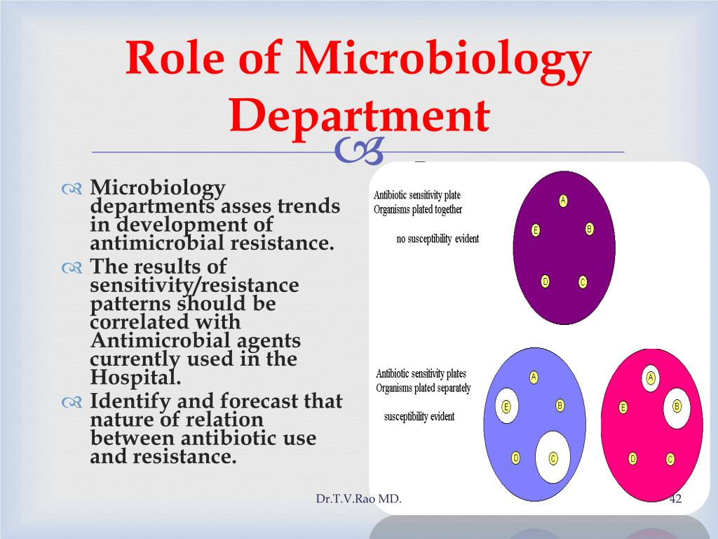 Role of Microbiology Department