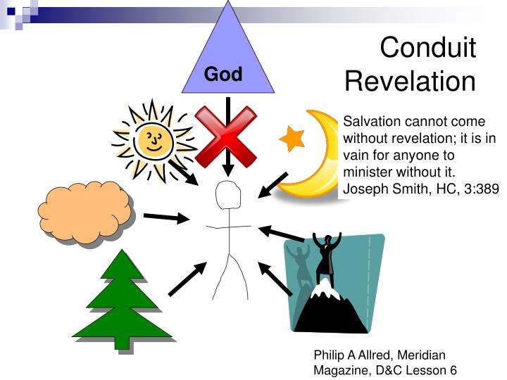 Conduit Revelation