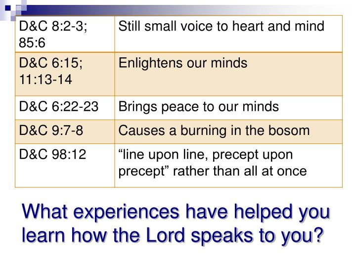 What experiences have helped you learn how the Lord speaks to you?