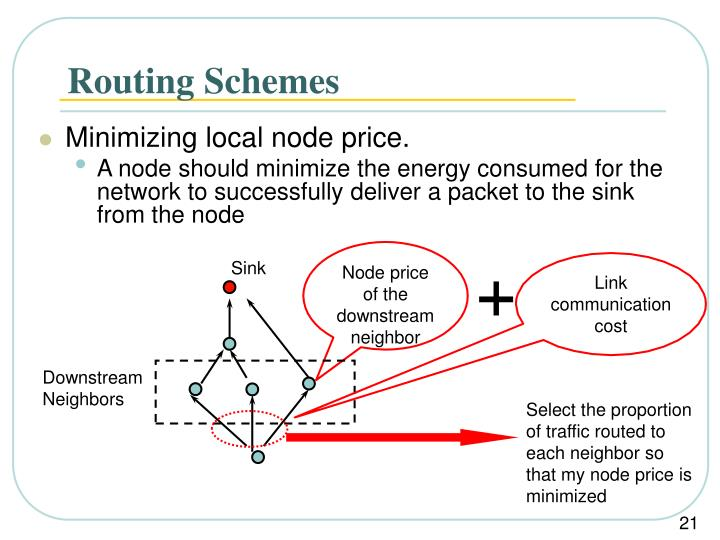 Node price of the downstream neighbor
