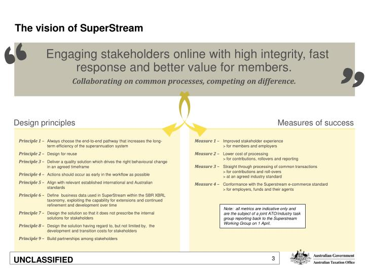 The vision of SuperStream