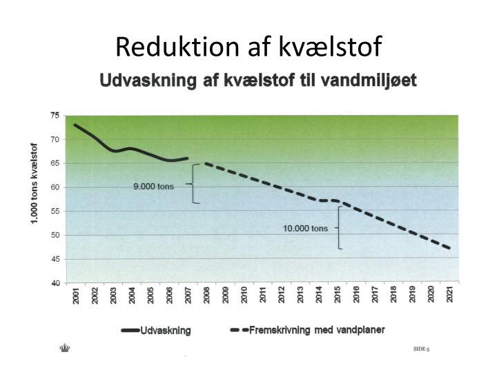 Reduktion af kvælstof