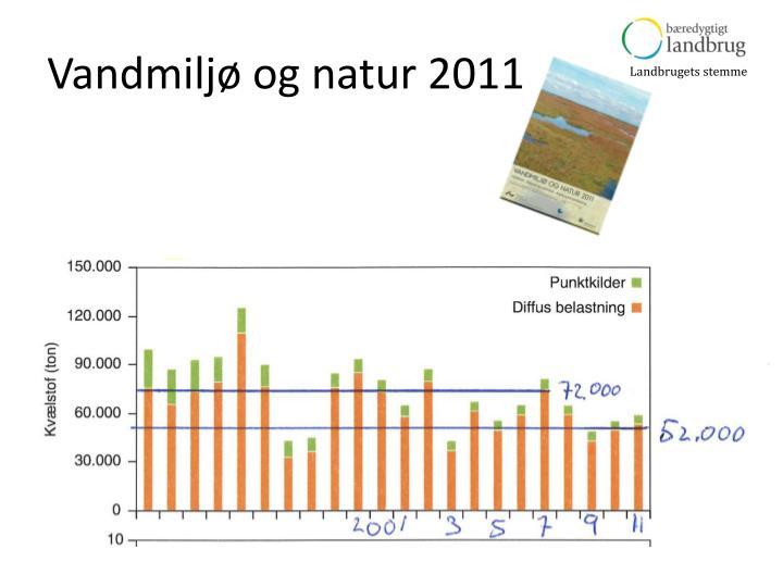 Vandmiljø og natur 2011