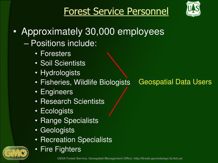 Geospatial Data Users