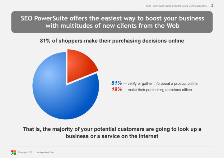 SEO PowerSuite offers the easiest way to boost your business