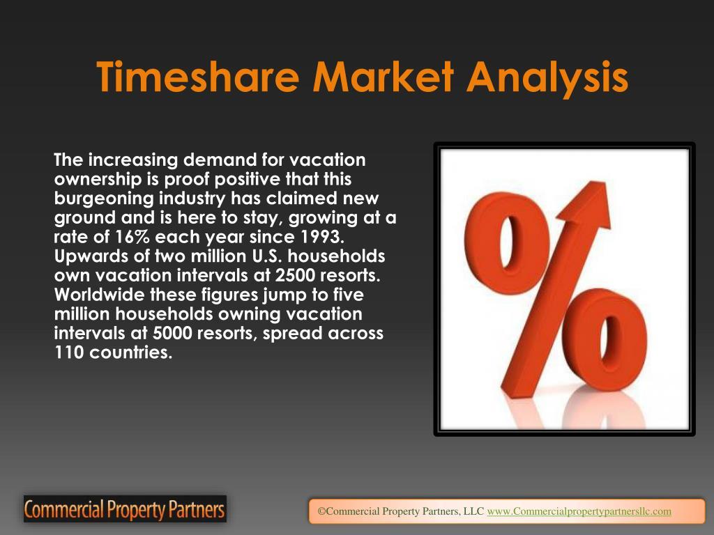 Timeshare Market Analysis
