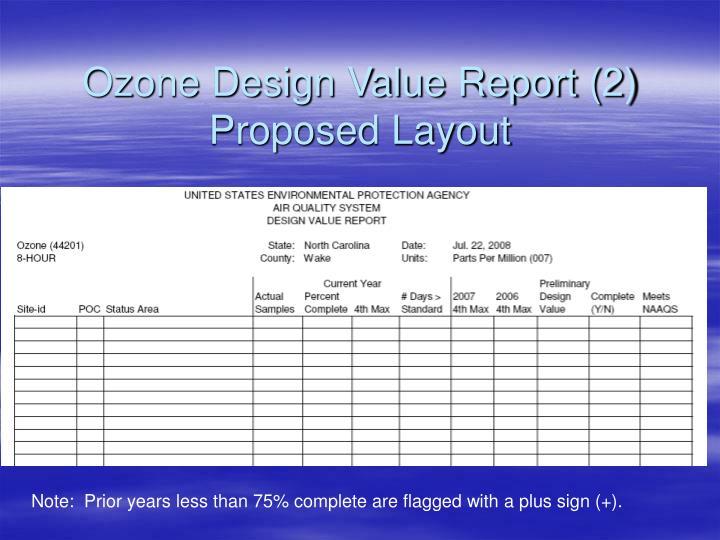 Ozone Design Value Report (2)